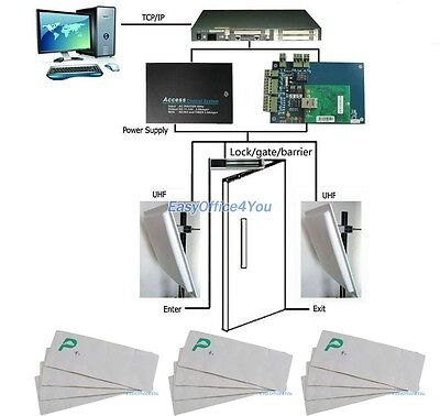 Barrier/Gate Auto Open system Detect car/vehicle arrival Car access control Kits