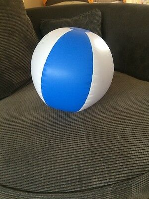 New Inflatable Beach Balls Great Deal Only £1.99 For 5!