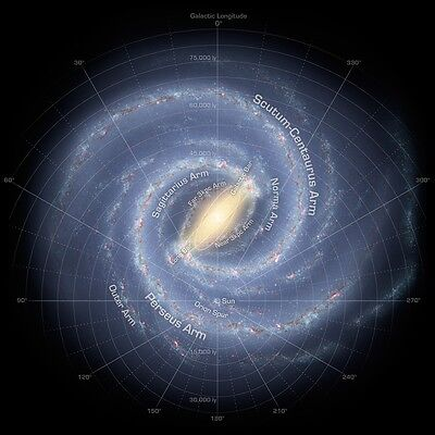 MILKY WAY GALAXY MAP POSTER PRINT 36x36 BIG HI RES 9MIL PAPER