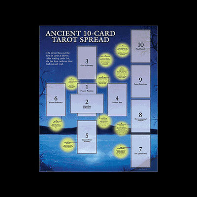NEW Ancient 10 Card Spread Celtic Cross Layout Poster Sheet Tarot Cards US Games
