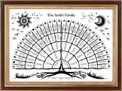 Family Tree Chart / Template with Blanks (2 Prints per Order, 5-6 Generations)
