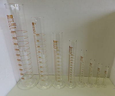 Glass Measuring Cylinder, Borosilicate 10, 25, 50, 100, and 250 ml