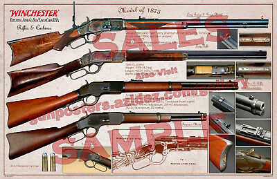 Winchester Lever Action Model of 1873 Poster 11 x 17