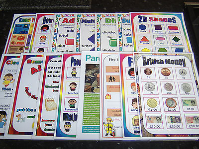 EYFS educational posters english maths numbers fire childminder nursery schools