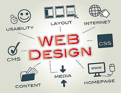 We Will Design You A Brand New Custom Website Based On Your Requirements  $297