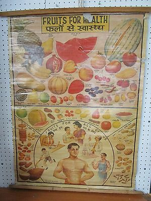 Vintage Retro Fruits For Health Chart,Paper on Cloth, India,English/Hindi