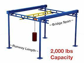 Gorbel Free Standing Workstation Bridge Crane 2000 lb Capacity 10 ft. Span 43 Fo