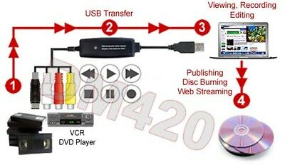 USB Video Converter Digital H.264 MP4 Recorder For Mas OS