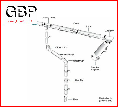 Guttering and Downpipe Pack for a Standard Semi Family House (Front and Back)