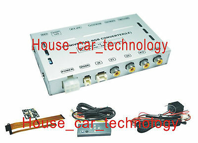 Video Multimedia Interface for Mercedes ML(W164)/R(W251) USA comand system