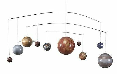 Solar System Planet Globe Mobile Hanging Astronomy By Authentic Models New