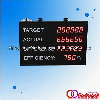 "Godrelish 2.3"" LED Industrial Production/Status Display Board Led counter 4lines"