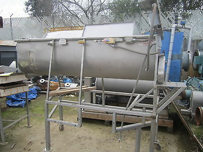20 Cu. Ft. Stainless Steel Single-Ribbon Mixer