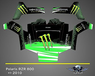 Kit Déco SSV Polaris RZR -  Monster