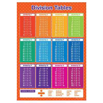 Division Tables Wall Chart