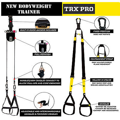Suspension Trainer│Straps│Trainer│Fitness│Body Weight│ Pulley │Rotation