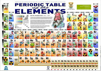 """006 Periodic Table of The Elements Fabric - Chemical Elements 20""""x14"""" Poster"""