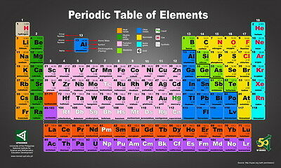 """021 Periodic Table of The Elements Fabric - Chemical Elements 23""""x14"""" Poster"""