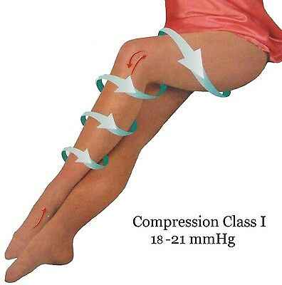 Medical Compression Tights Pantyhose Closed Toe Class I 18-21 mmHg CE approved