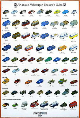 """VW Aircooled Volkswagen Spotter's Guide POSTER 23""""x34"""" GERMAN CARS VEHICLE 39 Mo"""