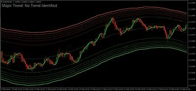 Binary Channel – binary options trading system for M1