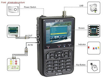"WS-6906 SATlink 3.5"" DVB-S FTA Digital Satellite Signal Finder Meter-New"