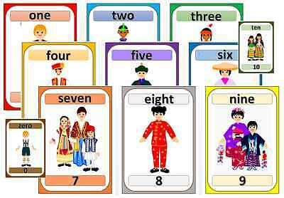 multicultural diversity people from around the world flashcard numbers display