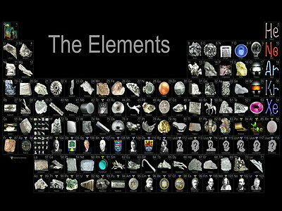 Periodic Table of the Elements Realistic Wall Print POSTER