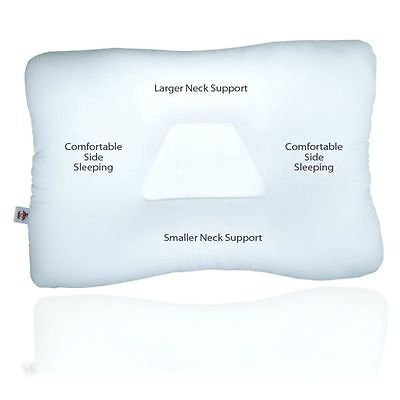 Core Products Tri-Core Cervical Neck Orthopedic Support Pillow Mid Full Size