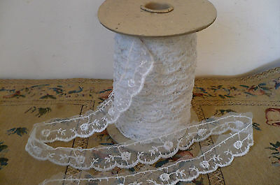 Vintage Lace Trim. Rare Wool and Cotton.  2 Metres