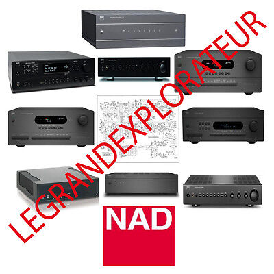 Ultimate  NAD  Repair Schematics & Service Manuals  (230 PDFs manual s on DVD)