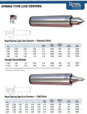 Royal Spring Type Live Center MT#2 CNC Point 10532