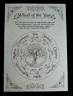 Wheel of the Year Poster Wicca Pagan Witchcraft Witch