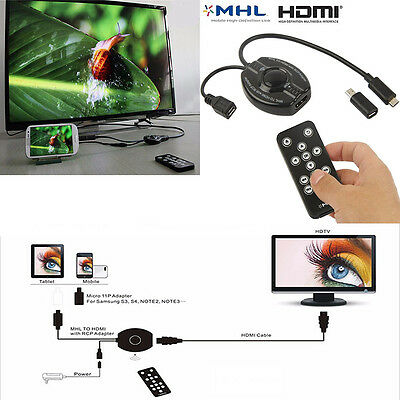 Adattatore Connettore Hd Tv Hdtv Smartphone E Tablet Android Mhl Hdmi 1080P Rcp