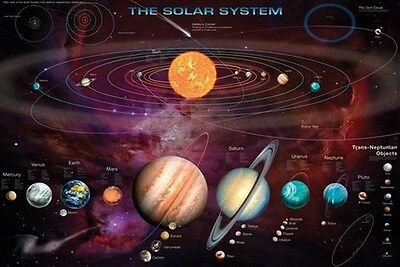 Solar System Outer Space Galaxy Educational Astronomy Poster 24 x 36 Unframed