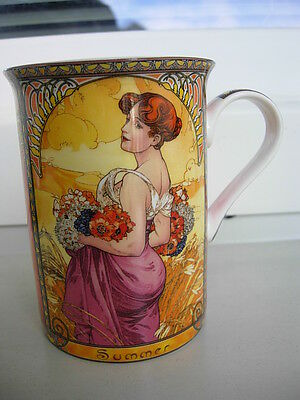Alfons Mucha Coffee Cup
