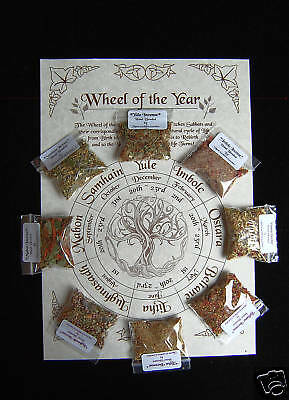 8 Sabbat Incense & Wheel of the Year Poster Wicca Pagan Yule Gift