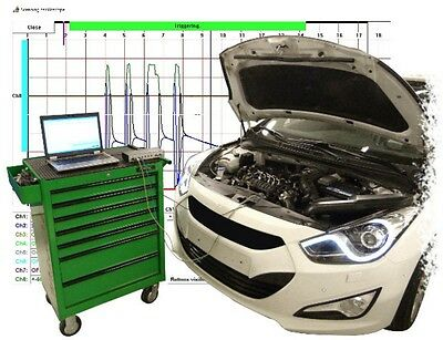 Prodiags e-Learning course - Automotive Oscilloscope (Test listing only)