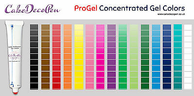 Gel Food Color | Concentrated ProGel | Cake Decorating | 20 ML