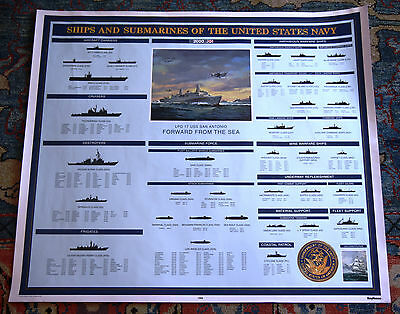 Ships Submarines Carriers of United States Navy Original 1999 Raytheon Poster