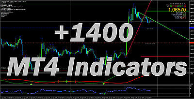 1400 Indicators MT4 Metatrader Forex Trading - Binary Options - Stocks Futures