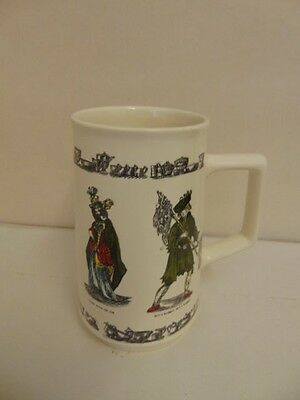 Stunning, Collectable, Holkham Pottery, Large Tankard