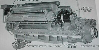 Packard Marine Engine.4M 2500.Operating manual.