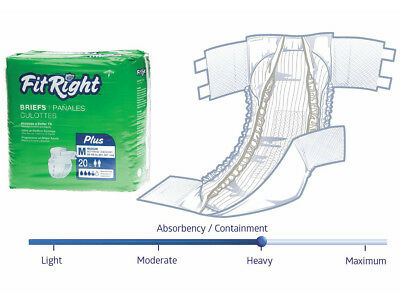 Adult Nappies Diapers Comfort Fit FitRight Plus Incontinence High Absorbency