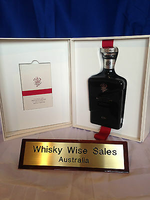 Johnnie Walker & Sons Private Collection 2015 Edition.