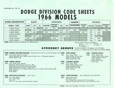 1966 Dodge Factory Order Codes and Options List Dart GT Coronet 440 Charger Hemi