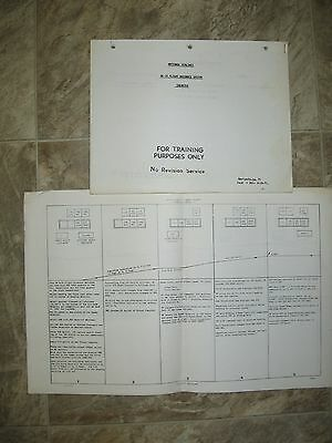 1971 National Airlines DC-10 Pilots Guidance Systems and Reference Charts Guide