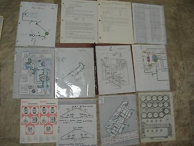 Early 1970's  National Airlines DC-8  Guides /References / operations manual