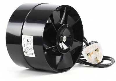 Black Orchid Axial-flo® Inline Carbon Filter Or Tent Pocket Extractor Fan For