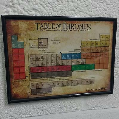 Periodic Table Of Game Controllers Poster Brand New Amazing Gamers